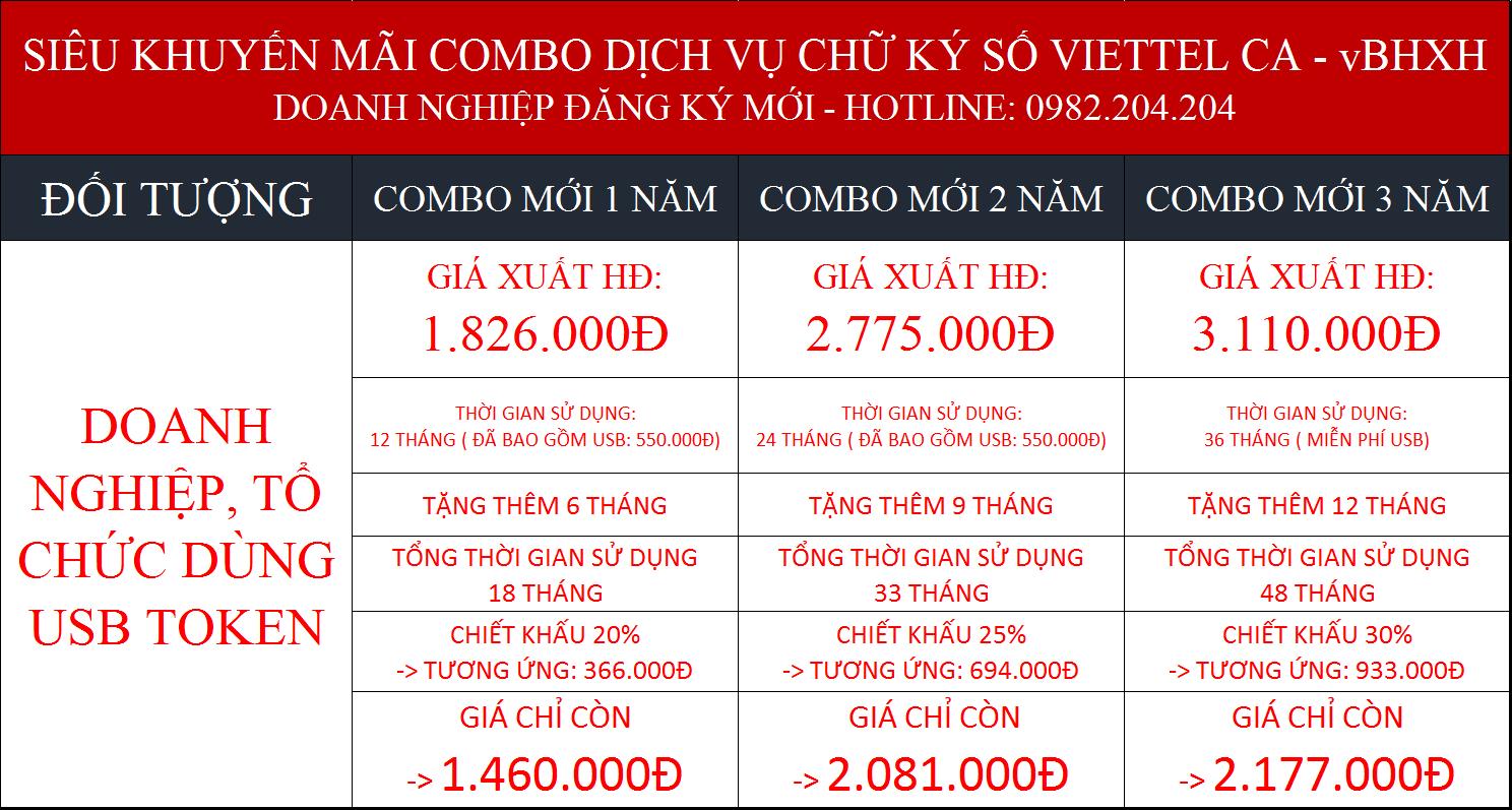 Bảng giá chữ ký số Viettel combo kèm vBHXH