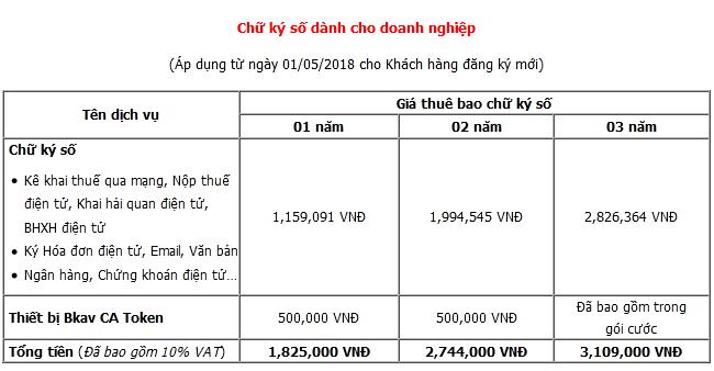 Bảng giá chữ ký số doanh nghiệp Bkav Token CA