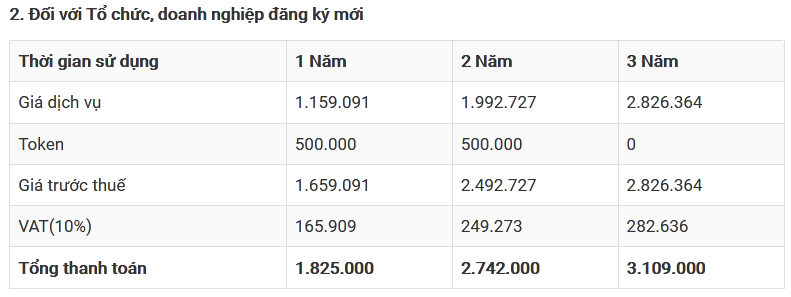 Bảng giá chữ ký số doanh nghiệp NEWCA