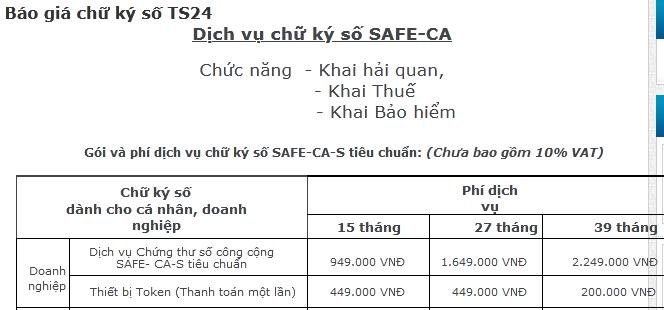 Bảng giá chữ ký số doanh nghiệp Safe CA
