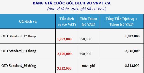 Bảng giá chữ ký số doanh nghiệp VNPT