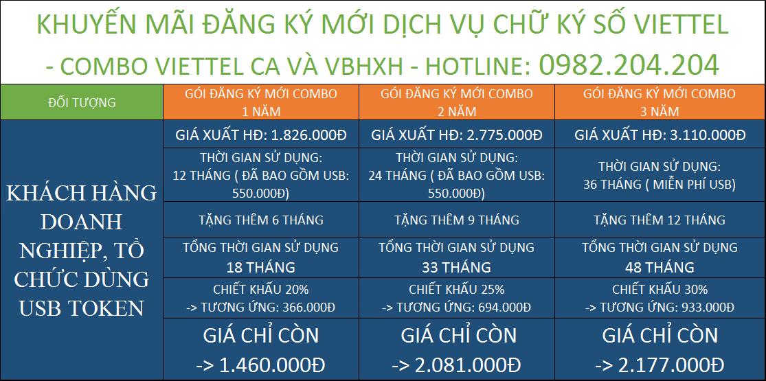 Bảng giá combo dịch vụ vBHXH Viettel kèm chữ ký số Viettel CA