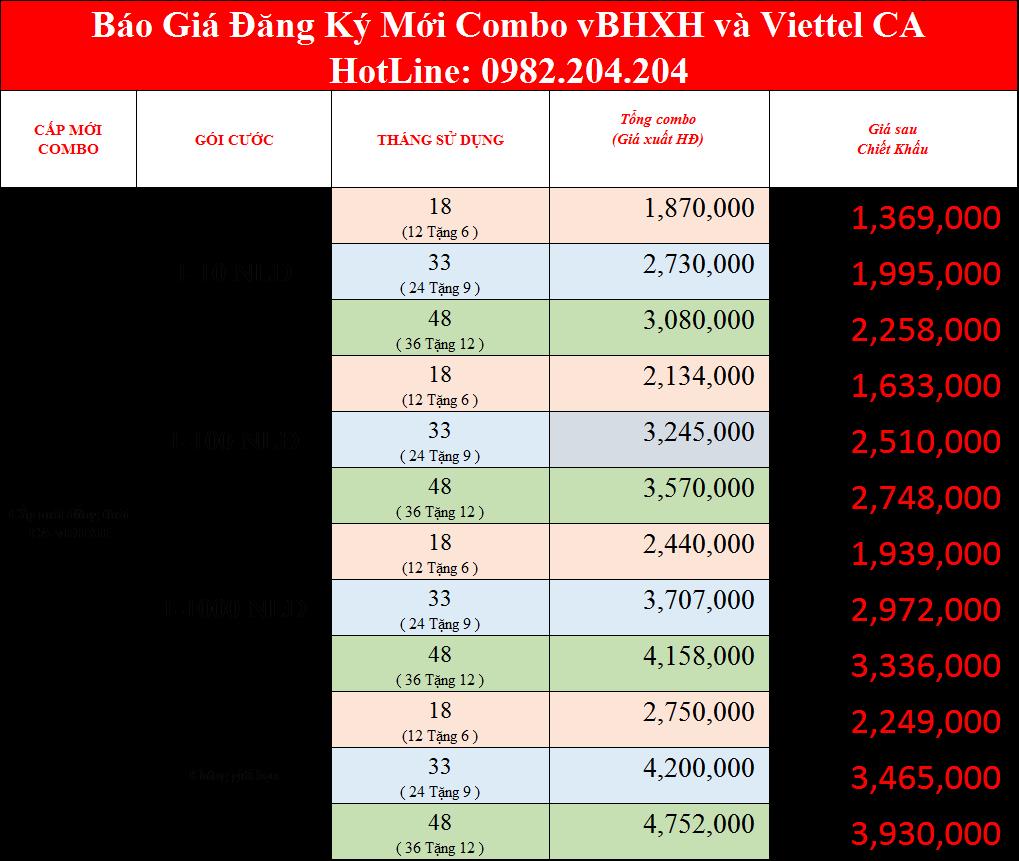 Bảng giá combo vbhxh và viettel CA mới