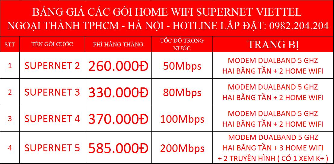 Bảng giá đăng ký internet Viettel các gói Home wifi Supernet ngoại thành Hà Nội TPHCM