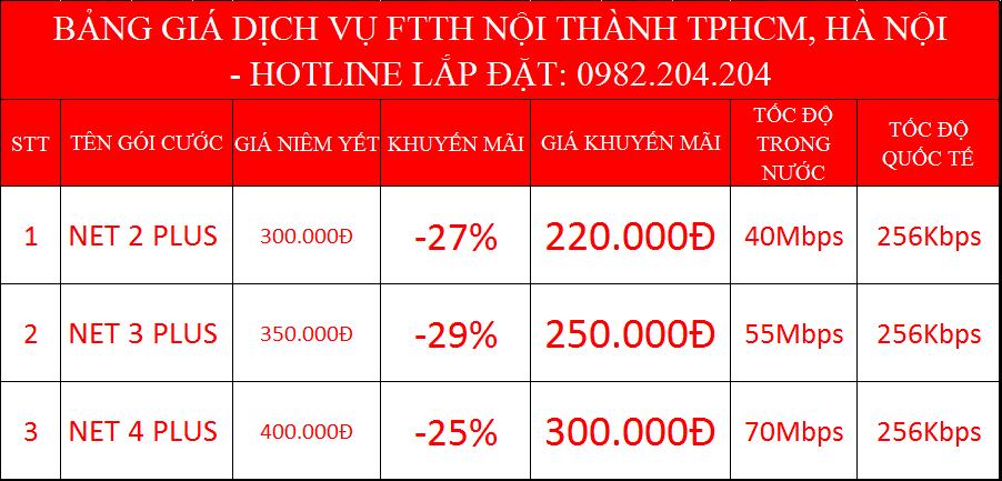 Bảng giá đăng ký wifi Viettel các gói Net nội thành TPHCM Hà Nội