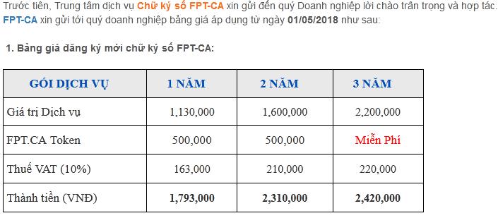 Bảng giá dịch vụ chữ ký số doanh nghiệp FPT CA