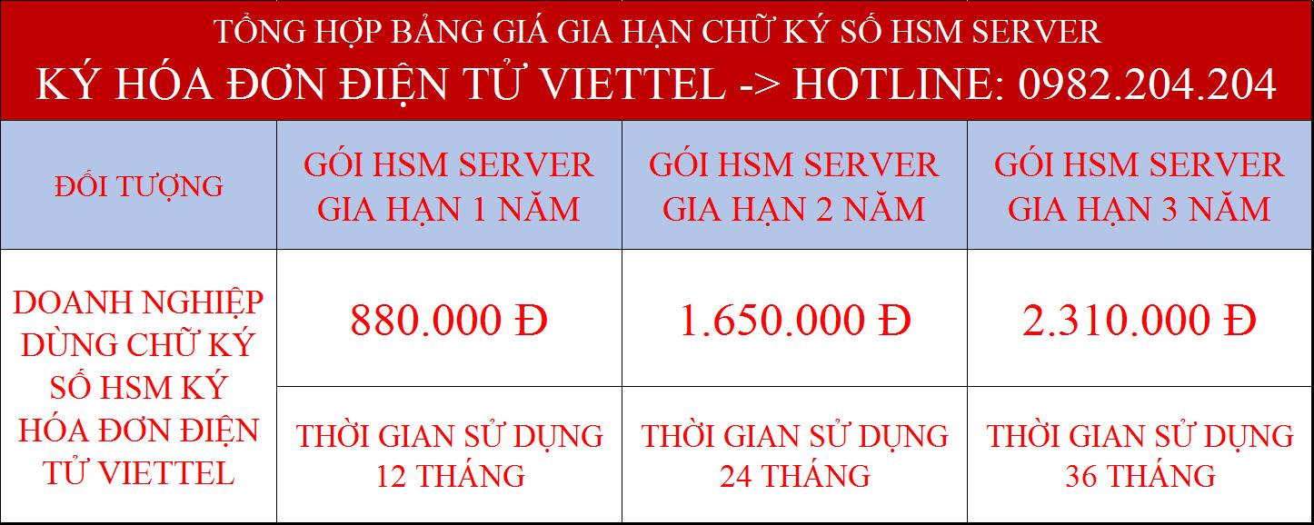 Bảng phí gia hạn các gói chữ ký số HSM Viettel ký hóa đơn điện tử