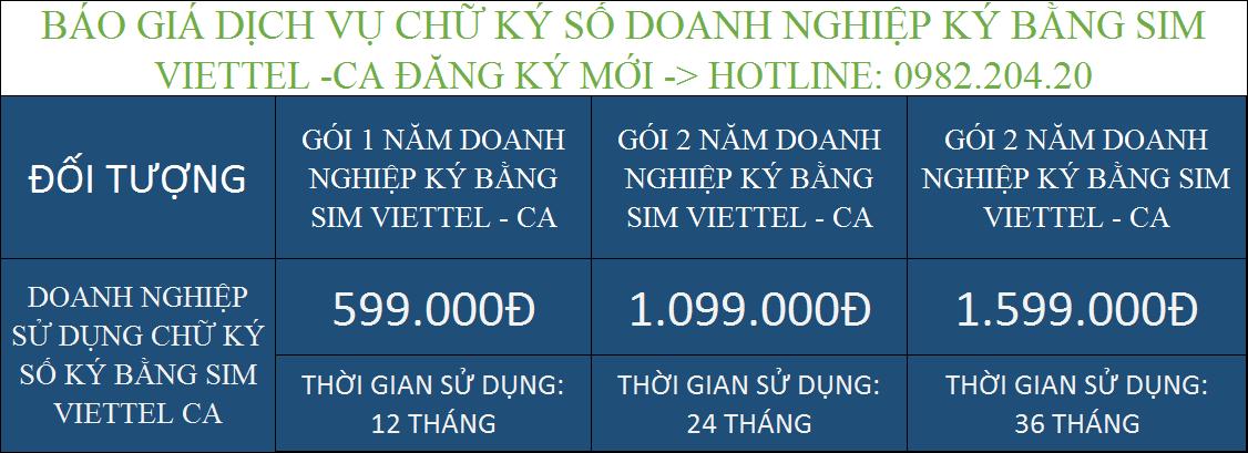 Báo giá chữ ký số giá rẻ HCM doanh nghiệp ký bằng Sim CA