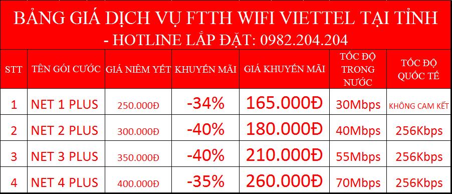 Các gói lắp mạng internet Cáp Quang Wifi Viettel Net Plus