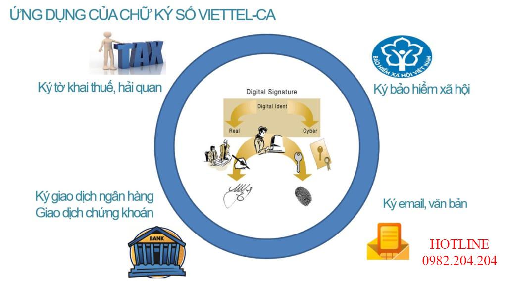 Các ứng dụng phổ biến có thể dùng chữ ký số Viettel