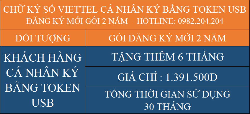 Chữ ký số giá rẻ HCM cá nhân ký bằng token cấp mới gói 2 năm