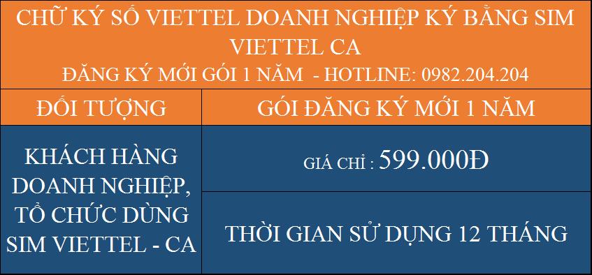 Chữ ký số giá rẻ HCM doanh nghiệp ký bằng Sim CA 1 năm chỉ 599000