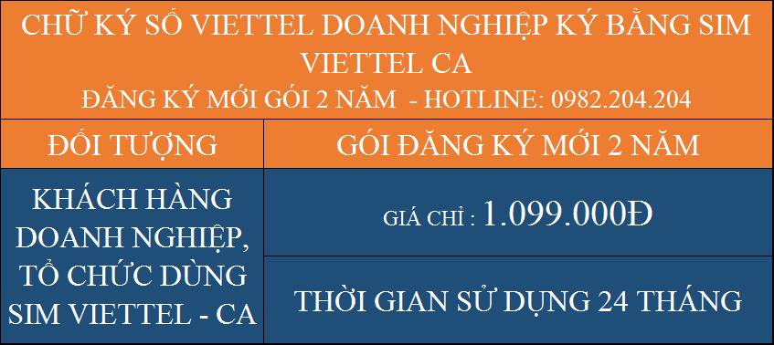 Chữ ký số giá rẻ TPHCM doanh nghiệp ký bằng Sim CA 2 năm chỉ 1099000