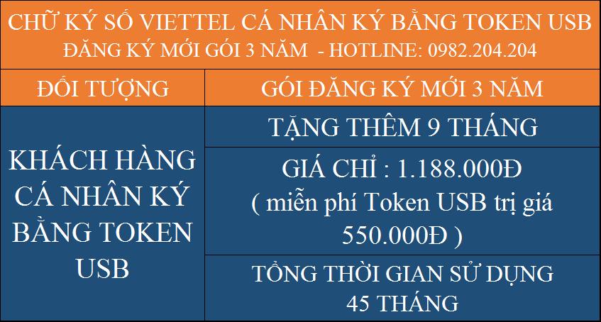 Chữ ký số tại HCM giá siêu rẻ cá nhân ký bằng token cấp mới gói 3 năm