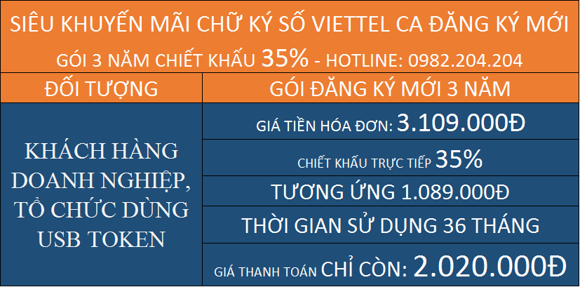 Dịch vụ chữ ký số giá rẻ tại HCM gói 3 năm