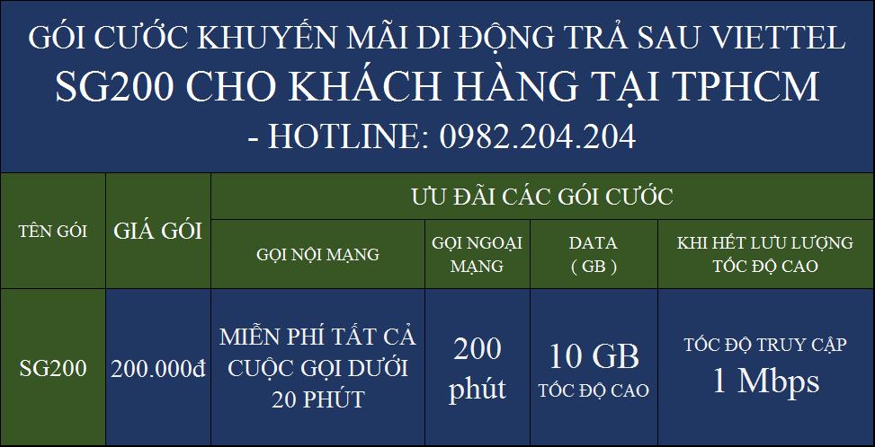 Gói khuyến mãi SG200 Viettel tại TPHCM