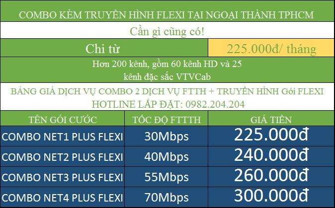 Khuyến mãi lắp wifi giá rẻ HCM gói combo kèm truyền hình 2021