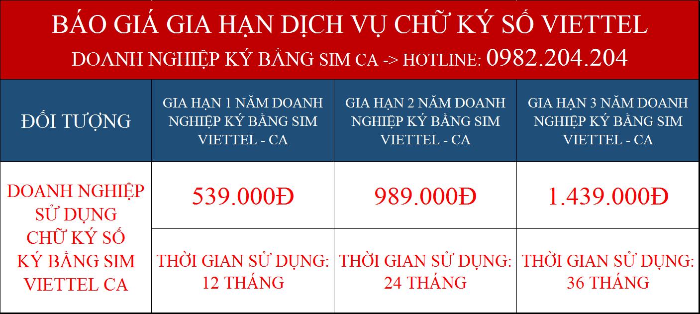 Phí các gói chữ ký số Viettel gia hạn công ty dùng Sim CA