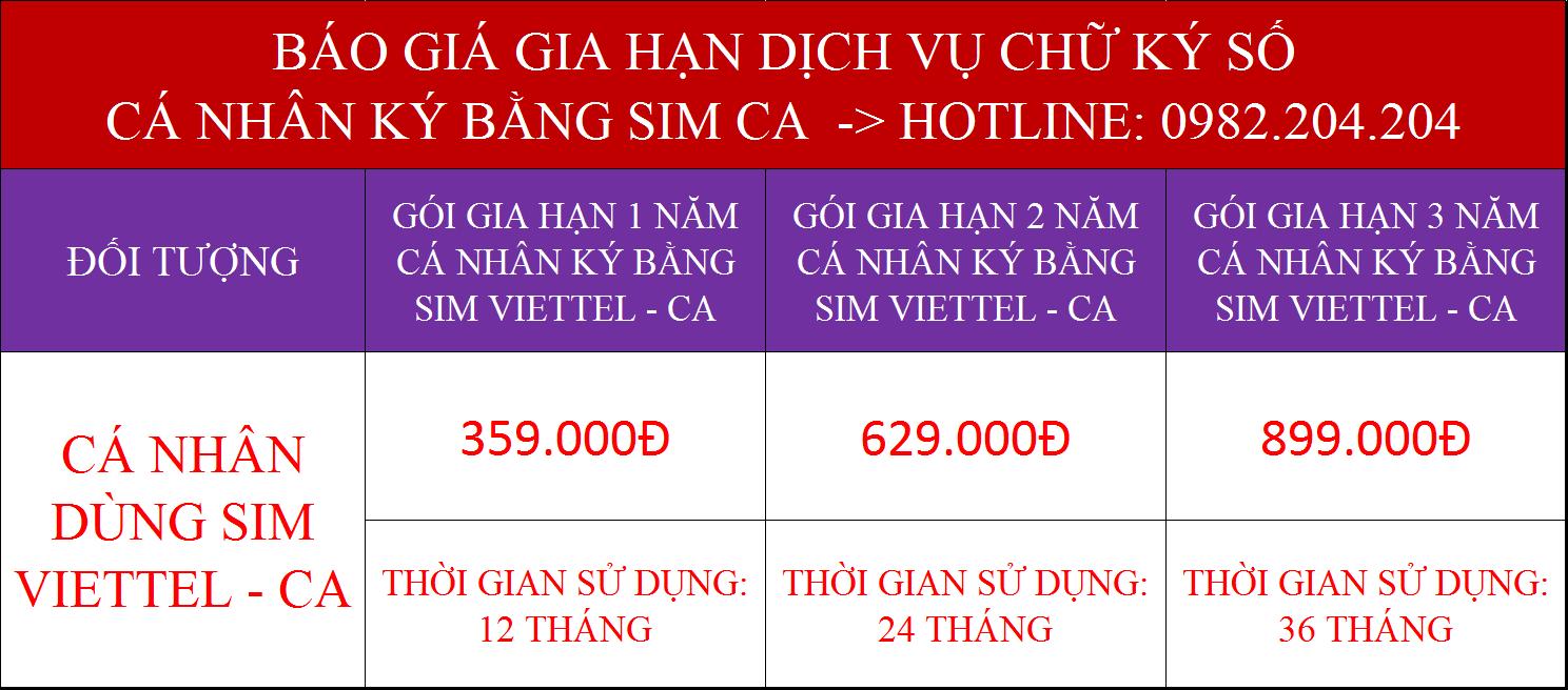 Phí gia hạn các gói chữ ký số Viettel cá nhân dùng Sim CA