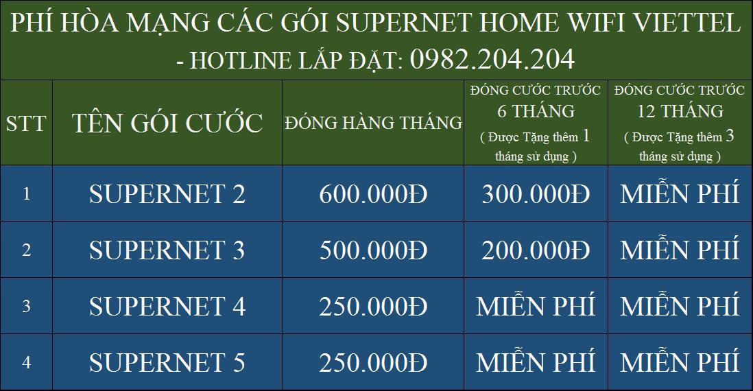 Phí hòa mạng lắp cáp quang TPHCM các gói Supernet home wifi Viettel 2021