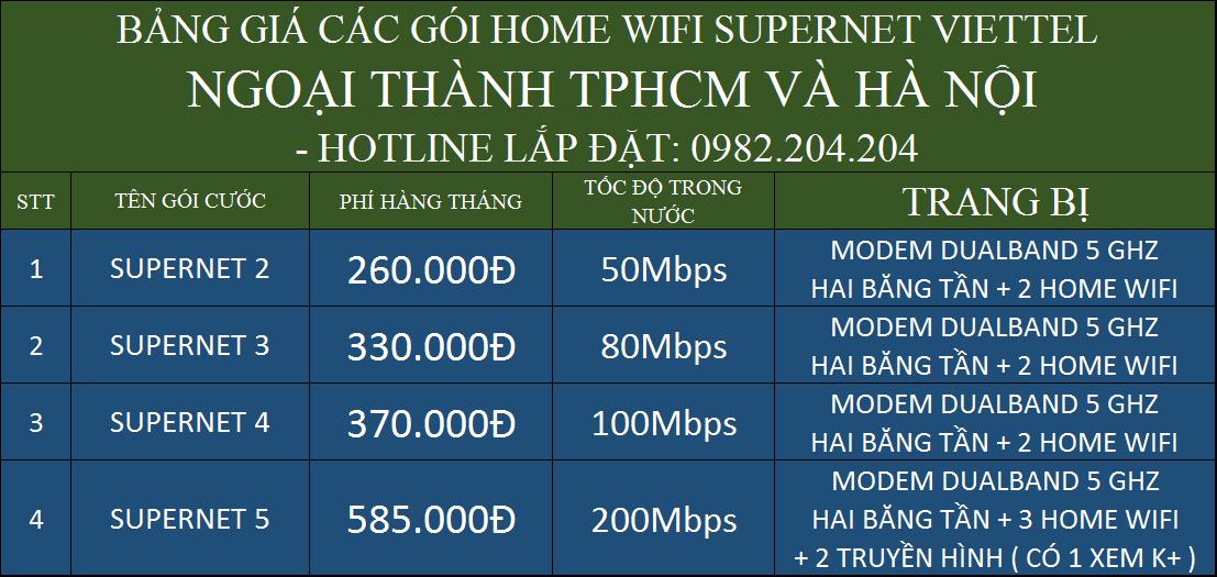 Siêu Khuyến Mãi Lắp Wifi Giá Rẻ HCM Các Gói Supernet Viettel 2021