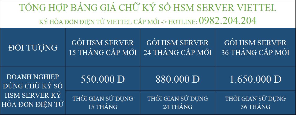Tổng hợp bảng giá chữ ký số HSM Server giá rẻ HCM cấp mới