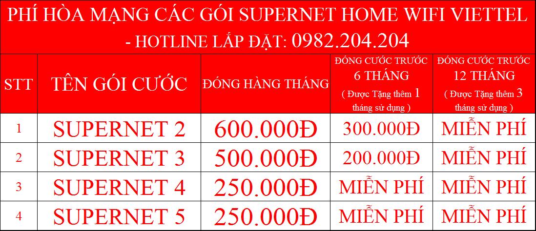 Ưu đãi đóng cước trước hòa mạng Supernet Home wifi Viettel 2021