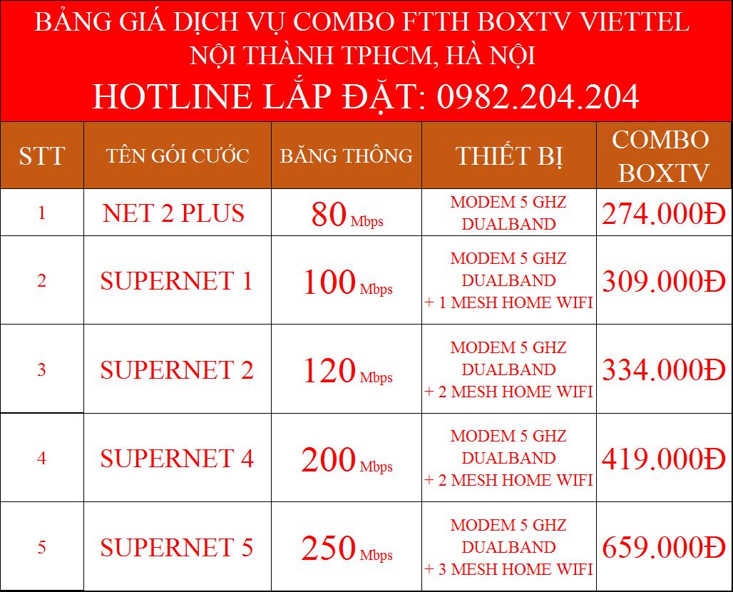 5 gói cước cáp quang wifi Viettel TPHCM nội thành Combo BoxTV