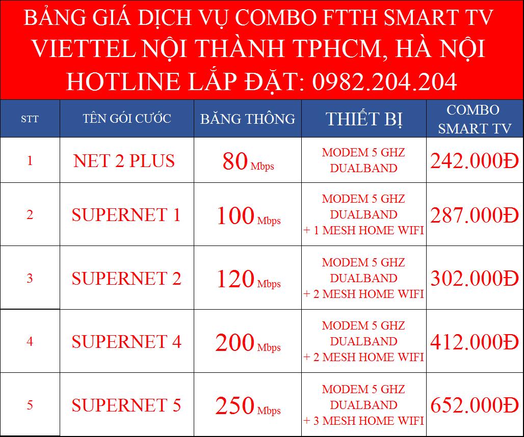 5 gói cước cáp quang wifi Viettel TPHCM nội thành Combo SmartTV