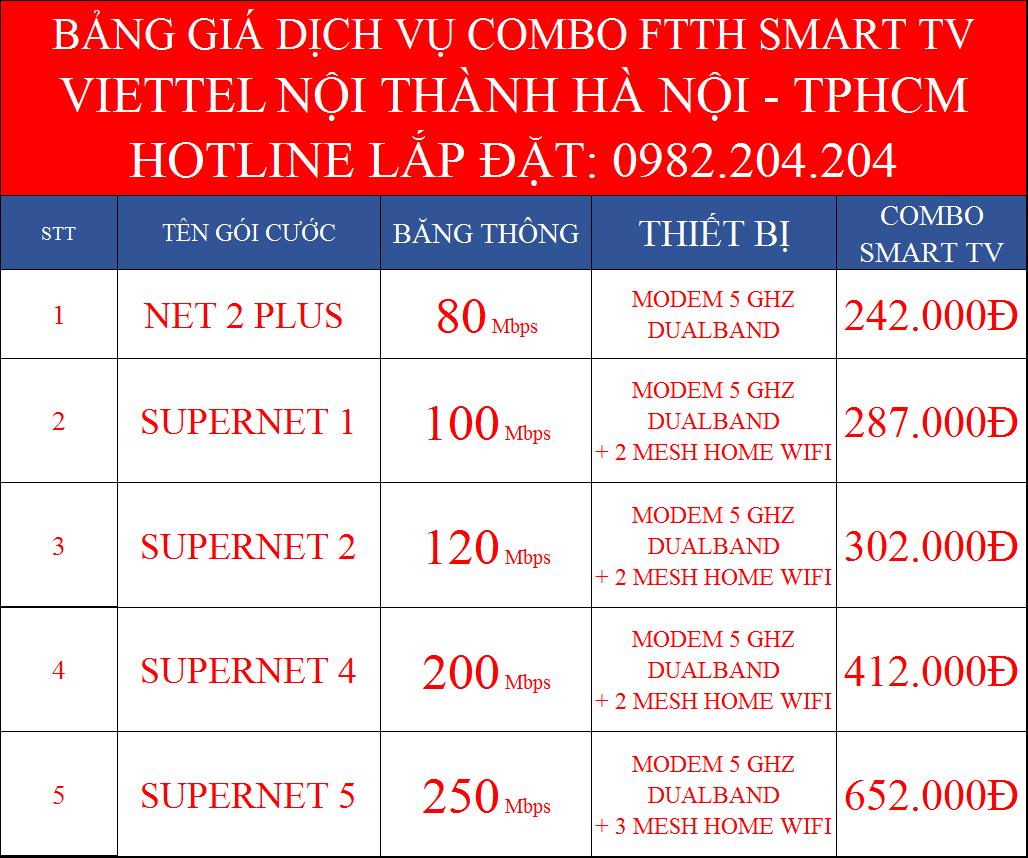 Lắp cáp quang Viettel combo truyền hình SmartTV nội thành Hà Nội TPHCM