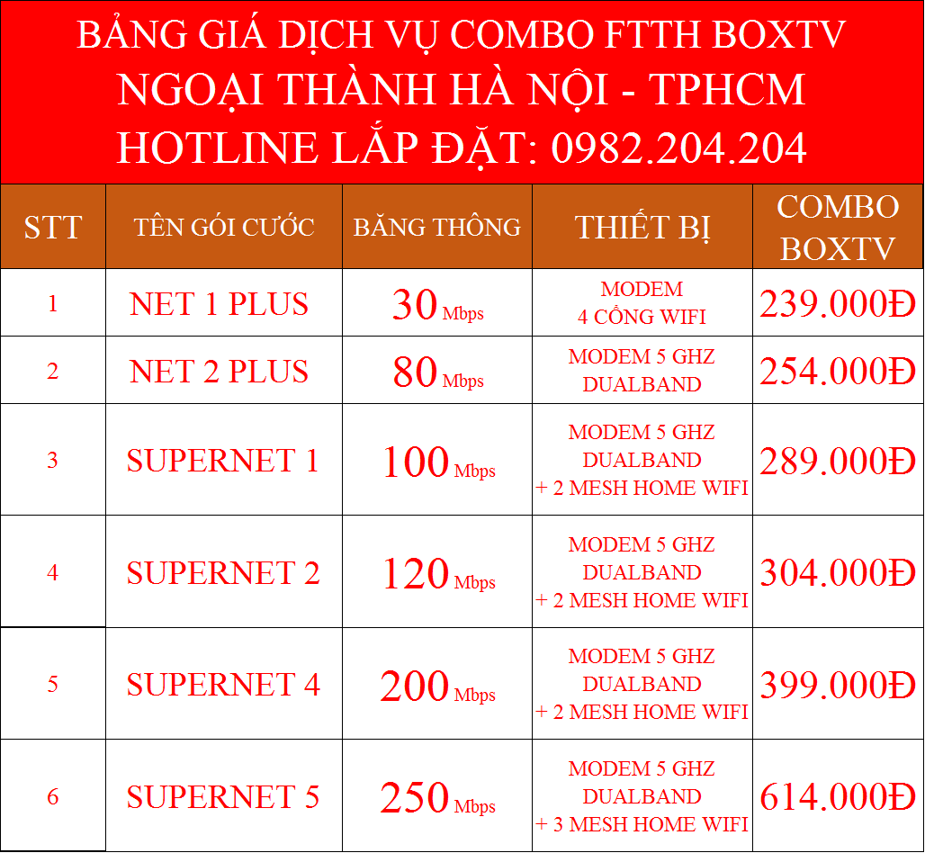 Lắp internet Viettel combo mạng cáp quang wifi và truyền hình BoxTV ngoại thành Hà Nội TPHCM
