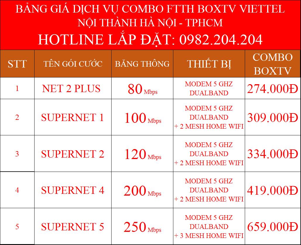 Lắp internet Viettel combo truyền hình BoxTV nội thành Hà Nội TPHCM