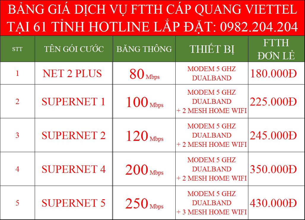 Lắp mạng Viettel internet cáp quang wifi đơn lẻ