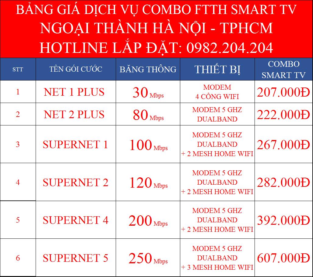 Lắp wifi Viettel internet cáp quang kèm truyền hình SmartTV ngoại thành Hà Nội TPHCM
