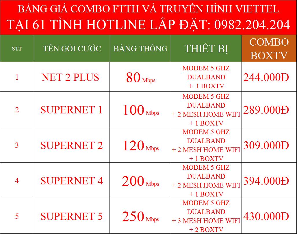 Lắp wifi Viettel mạng FTTH cáp quang combo kèm truyền hình