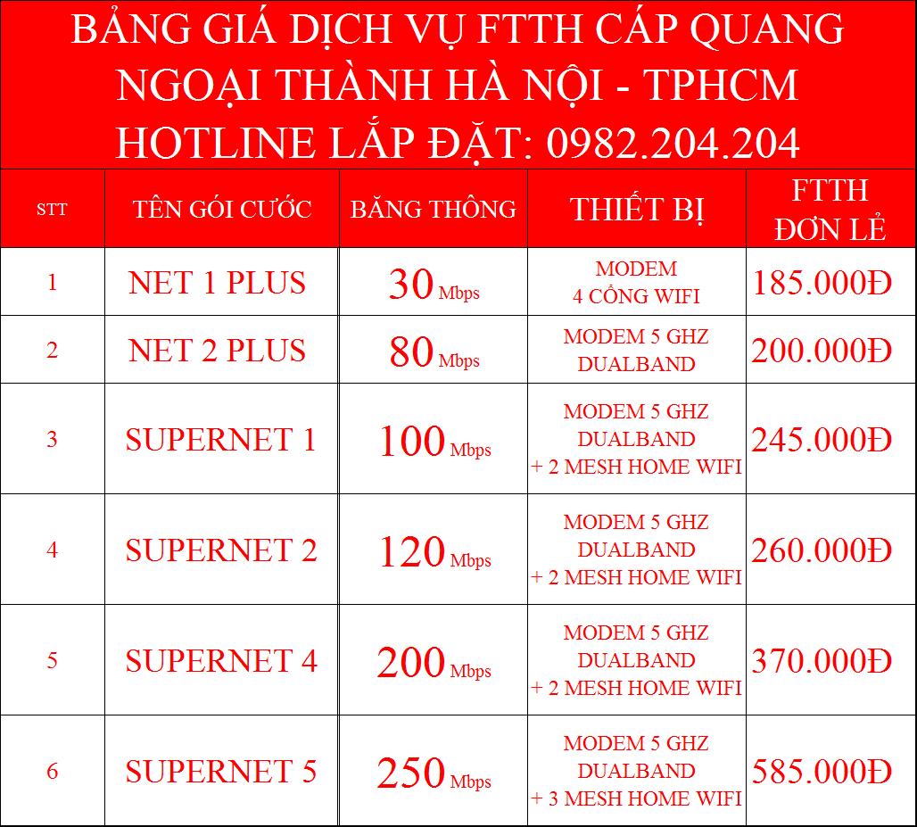 lắp mạng Viettel internet FTTH cáp quang đơn lẻ ngoại thành Hà Nội TPHCM