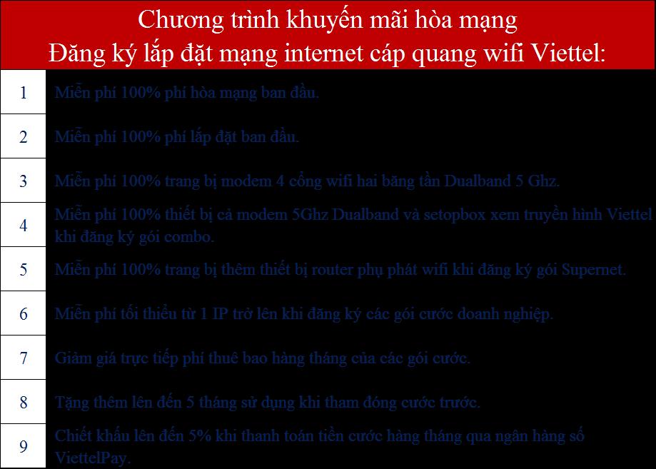 Khuyến mãi internet wifi Viettel Hà Nội