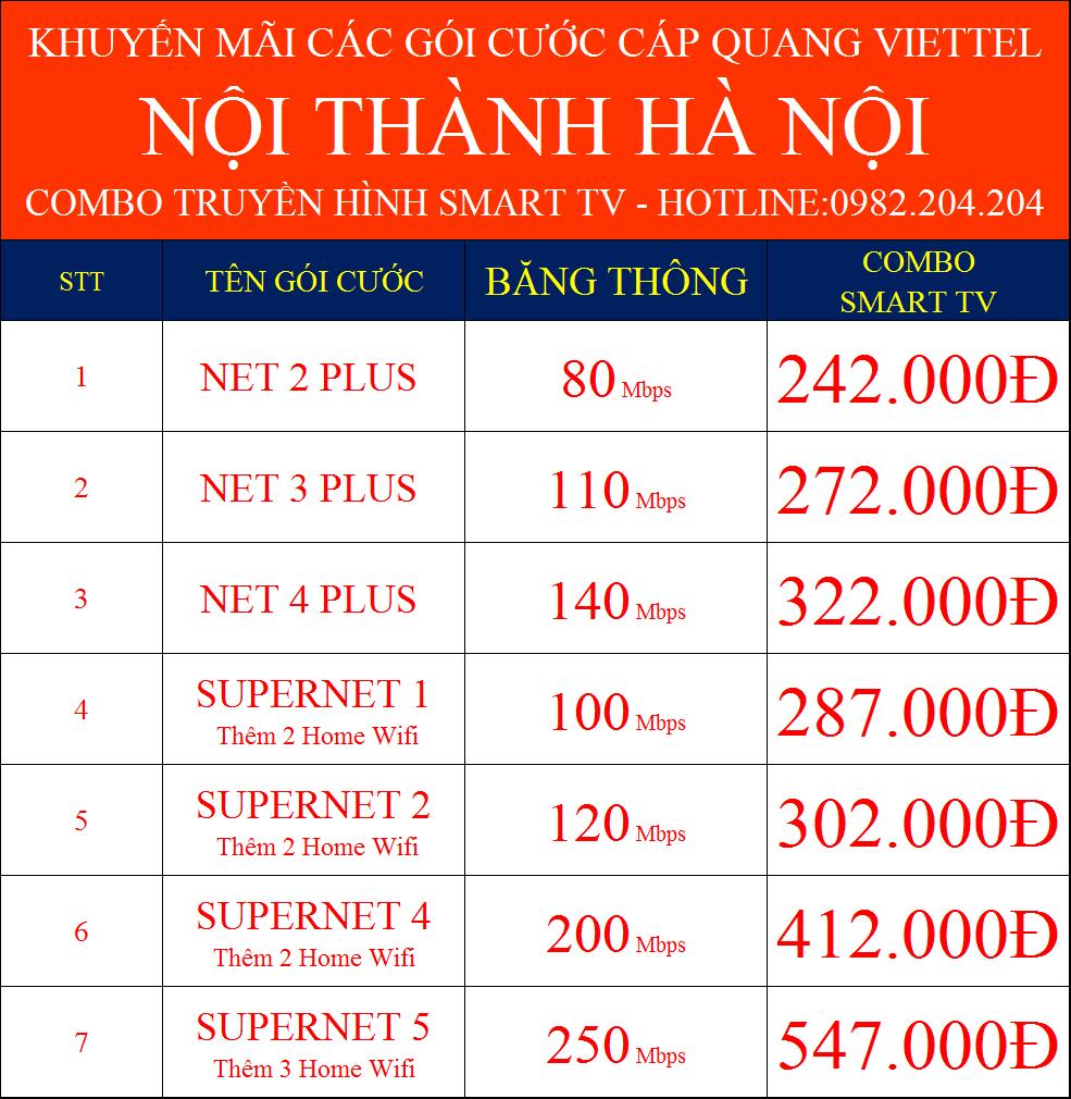 Chương trình lắp internet Viettel tại Hà Nội combo truyền hình SmartTV nội thành