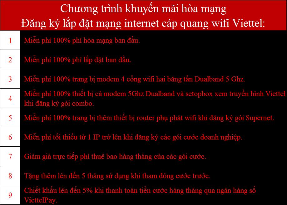 Chương trình ưu đãi lắp mạng cáp quang wifi Viettel Hai Bà Trưng Hà Nội