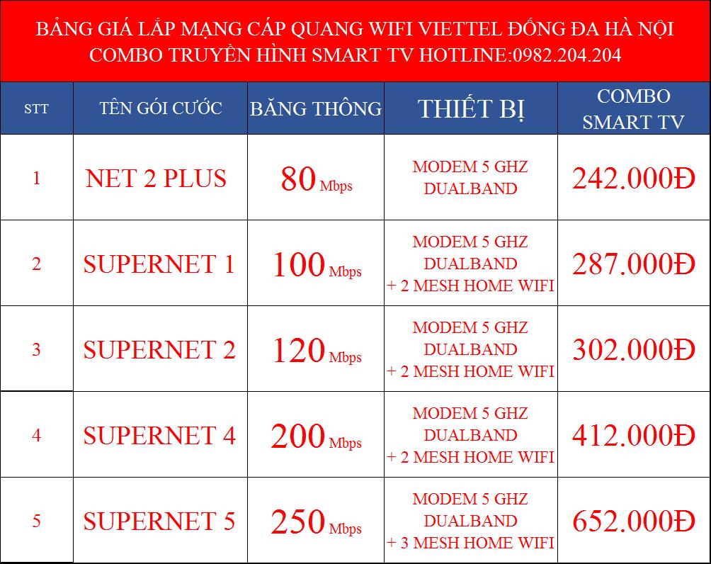 Đăng Ký Mạng Internet Cáp Quang Wifi Viettel Đống Đa Hà Nội Combo truyền hình ViettelTV