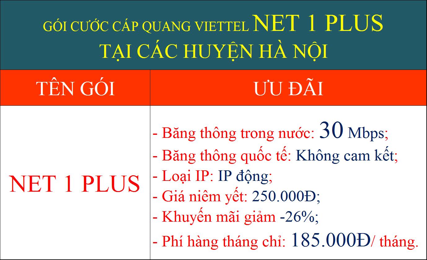 Gói cước cáp quang Viettel Hà Nội Net 1 Plus