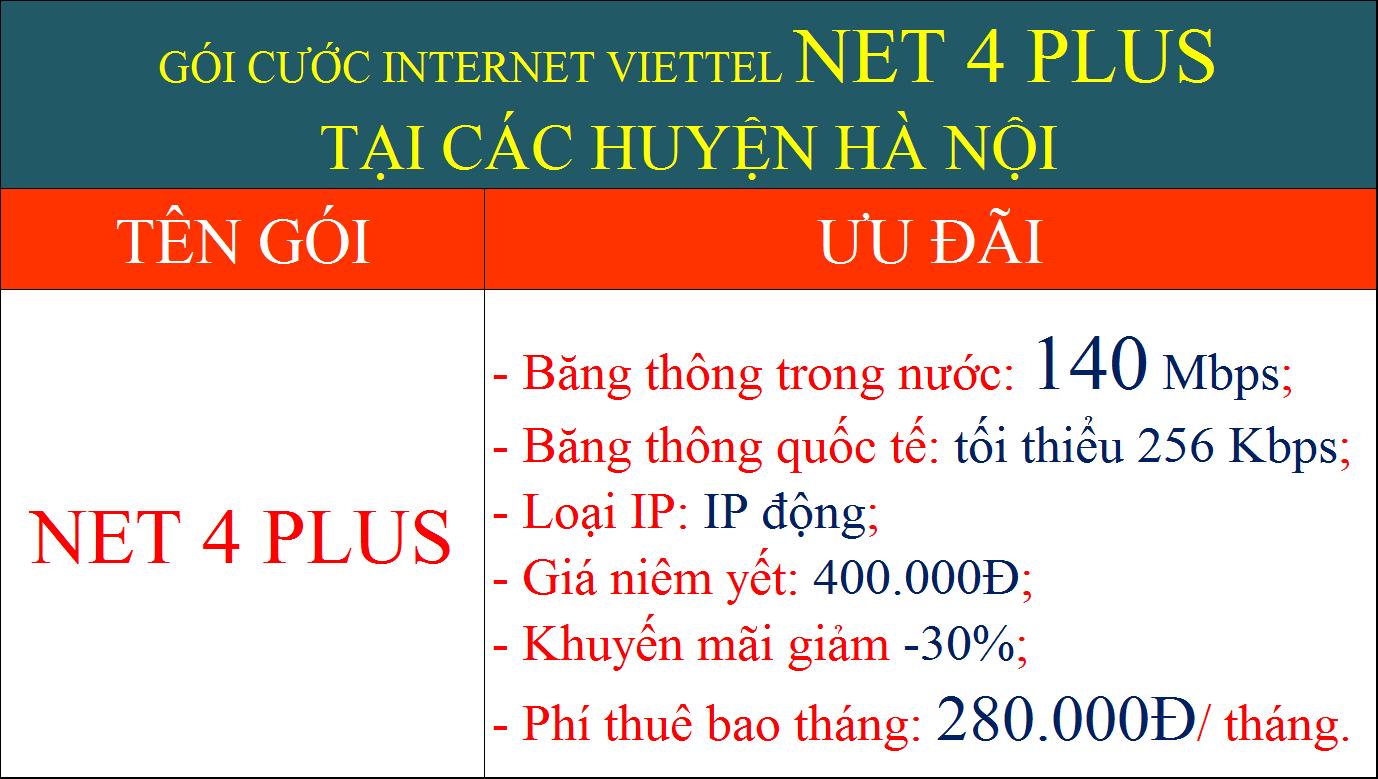 Gói cước internet Viettel Hà Nội Net 4 Plus