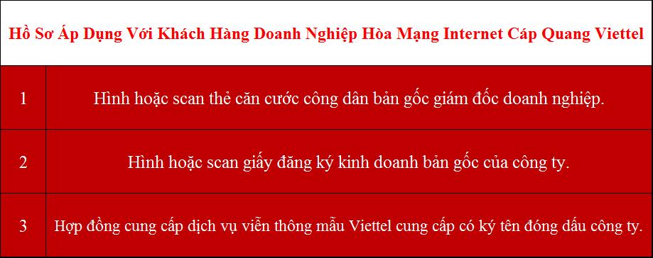 Hồ sơ lắp mạng Viettel Hà Nội doanh nghiệp