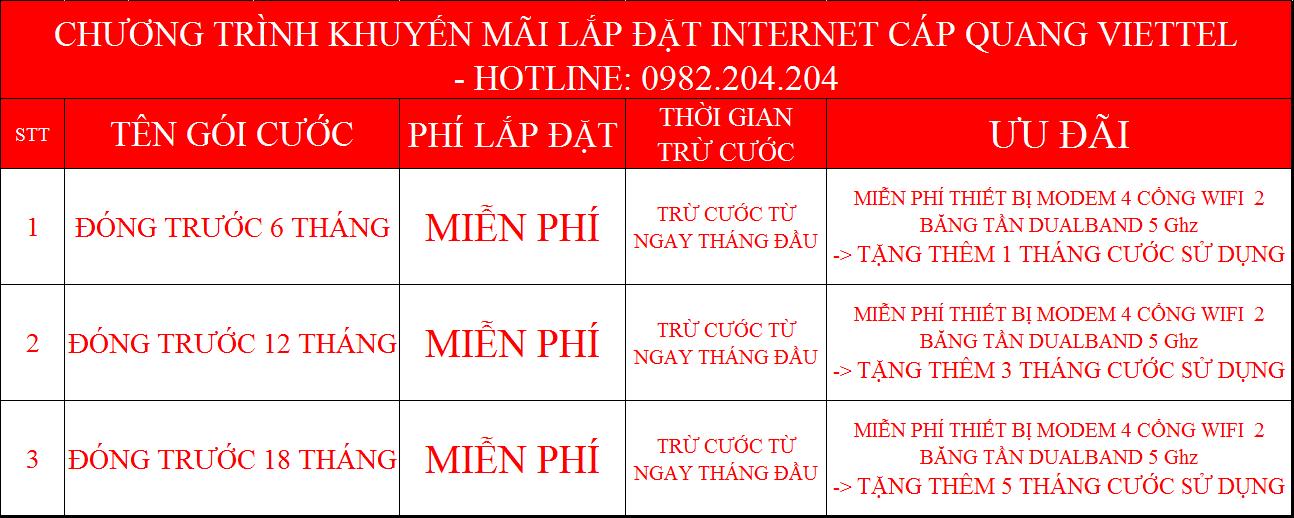 Lắp đặt mạng Viettel Hoàng Mai Hà Nội Khuyến mãi tặng thêm tháng sử dụng khi đóng cước trước
