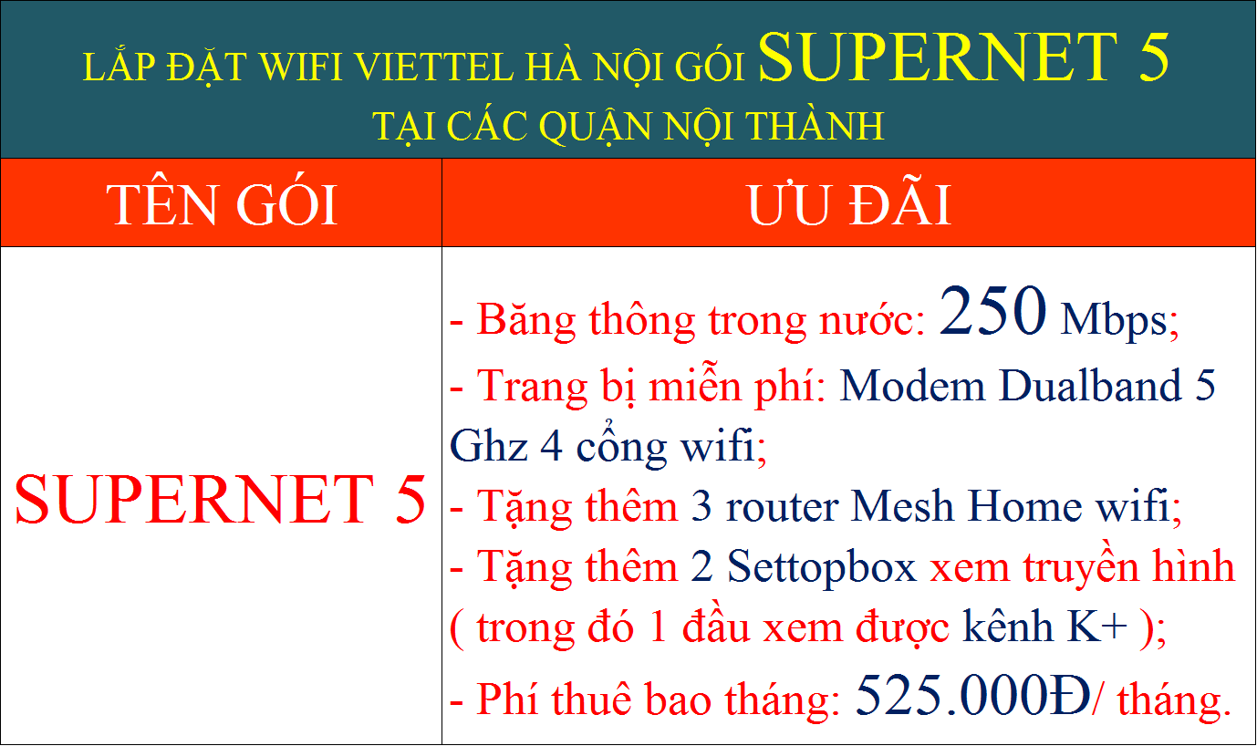 Lắp đặt wifi Viettel Hà Nội gói Supernet 5 nội thành