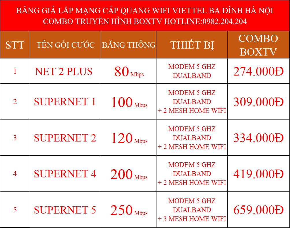Lắp internet Viettel Ba Đình Hà Nội Combo truyền hình TVBox