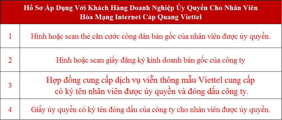 Lắp internet Viettel Bắc Từ Liêm Hà Nội Hồ sơ áp dụng với doanh nghiệp ủy quyền