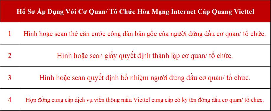 Lắp mạng Viettel Bắc Từ Liêm Hà Nội Hồ sơ áp dụng với cơ quan