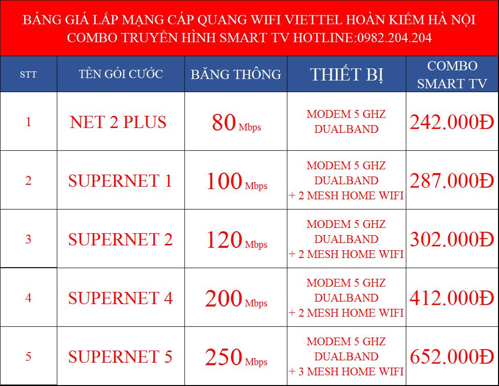 Lắp mạng Viettel Hoàn Kiếm Hà Nội COMBO TRUYỀN HÌNH SMART TV