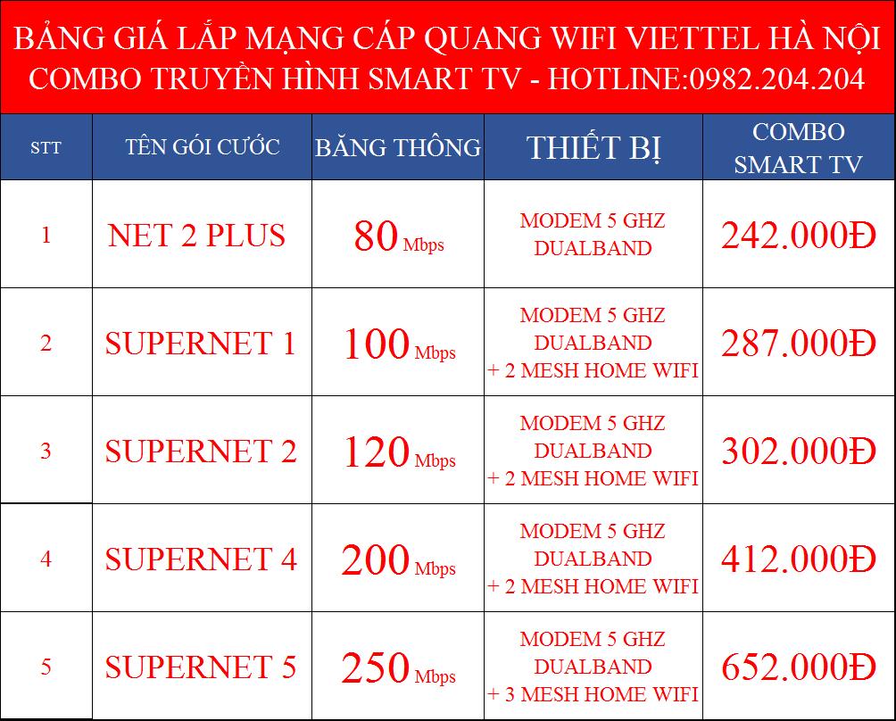 Lắp mạng internet Viettel Bắc Từ Liêm Hà Nội Combo truyền hình ViettelTV